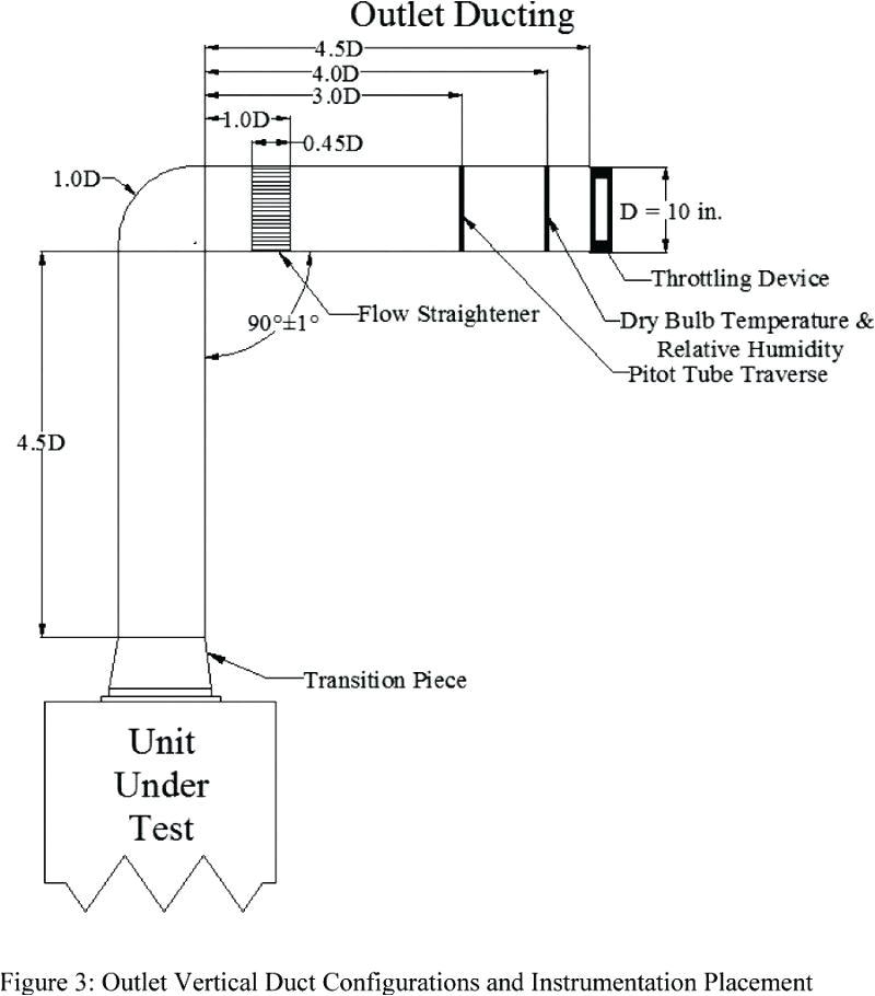 electrical lighting wiring diagrams wonderful of recessed lighting wiring diagram for 4 lights electrical diagrams electric