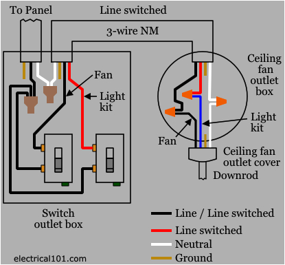 ceiling fan switch wiring electrical 101 wiring diagram ceiling light options