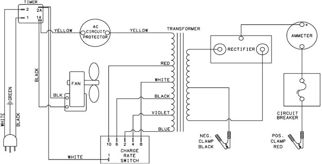 Century Battery Charger Wiring Diagram Bch6006 Mac tools Battery Charger Parts List