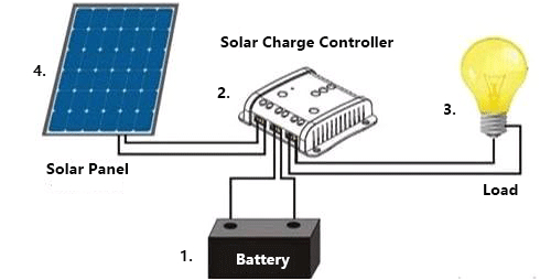 solar charge controller complete guideline 2019 solar panel charge controller wiring diagram