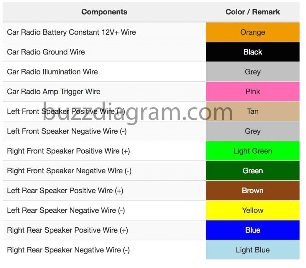 Chevy Cavalier Radio Wiring Diagram 1996 Cavalier Radio Wiring Diagram Premium Wiring Diagram Blog