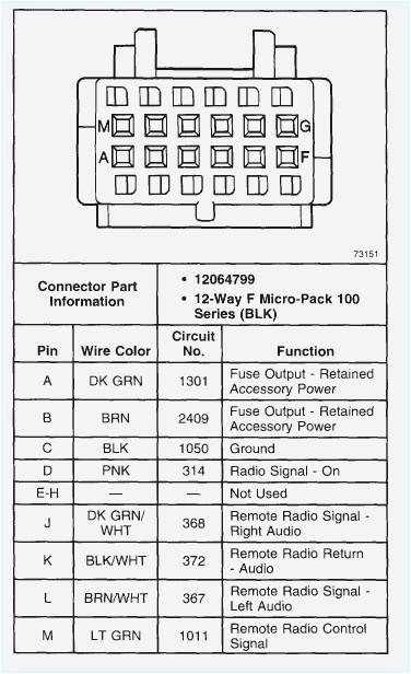 delphi radio wiring diagram inspirational 2003 chevy suburban radio wiring archive automotive wiring photograph of delphi