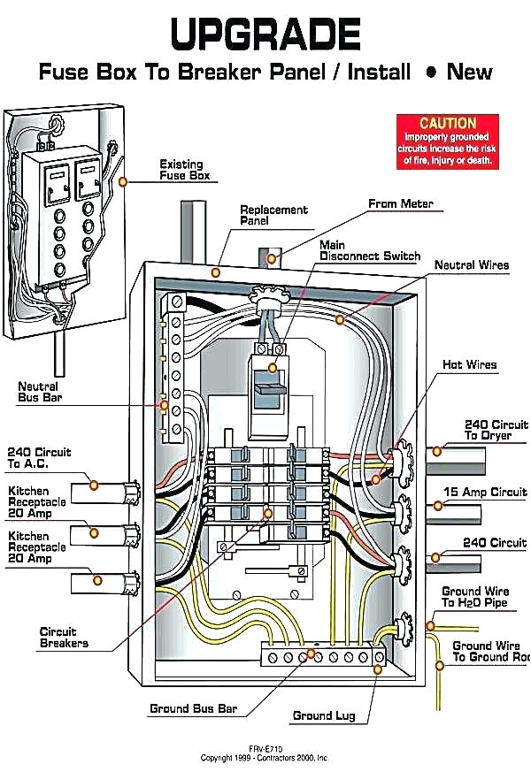 wiring moreover circuit breaker box label template in addition circuit 30 fuse box template electrical schematic