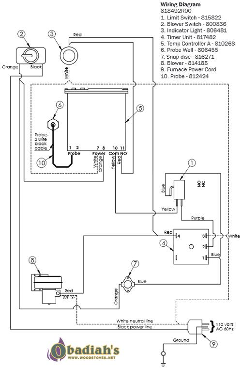 wood boiler wiring diagram wiring diagram hardy h2 furnace wiring diagram