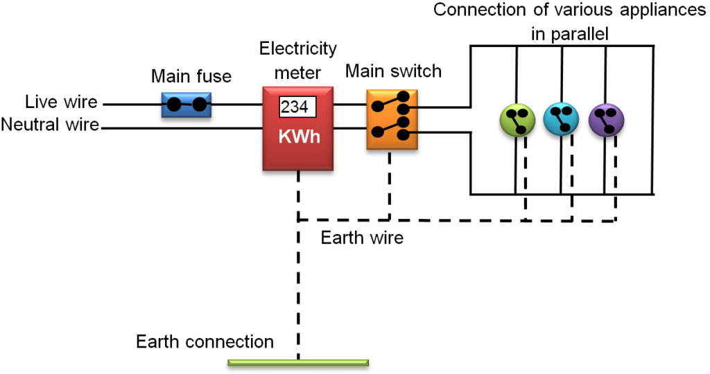 what is an electric circuit