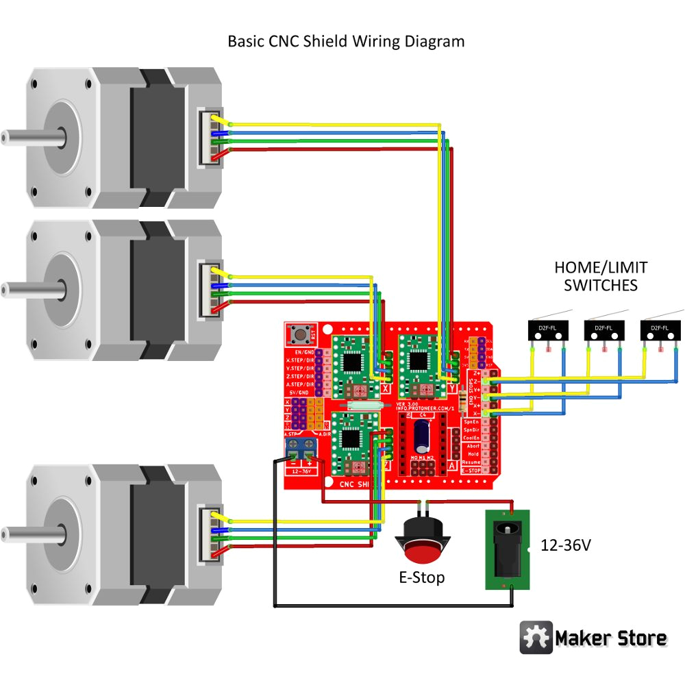 cnc shield wiring diagram