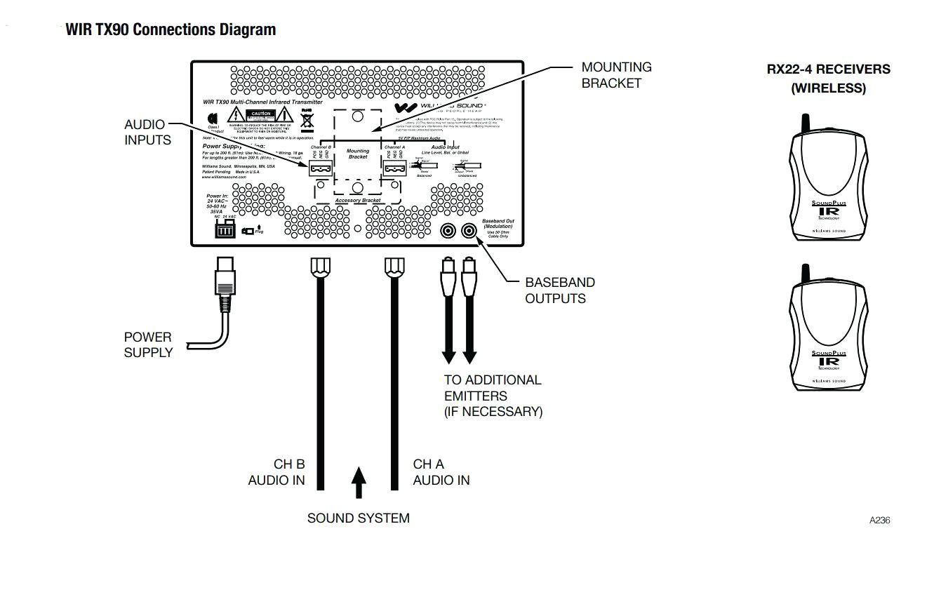 da lite motorized screen wiring diagram collection circuit diagram maker download lite motorized screen wiring