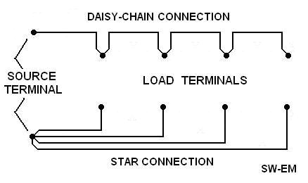 well daisy chain electrical wiring in addition cruise control wiring daisy chain wiring diagram daisy chain wiring