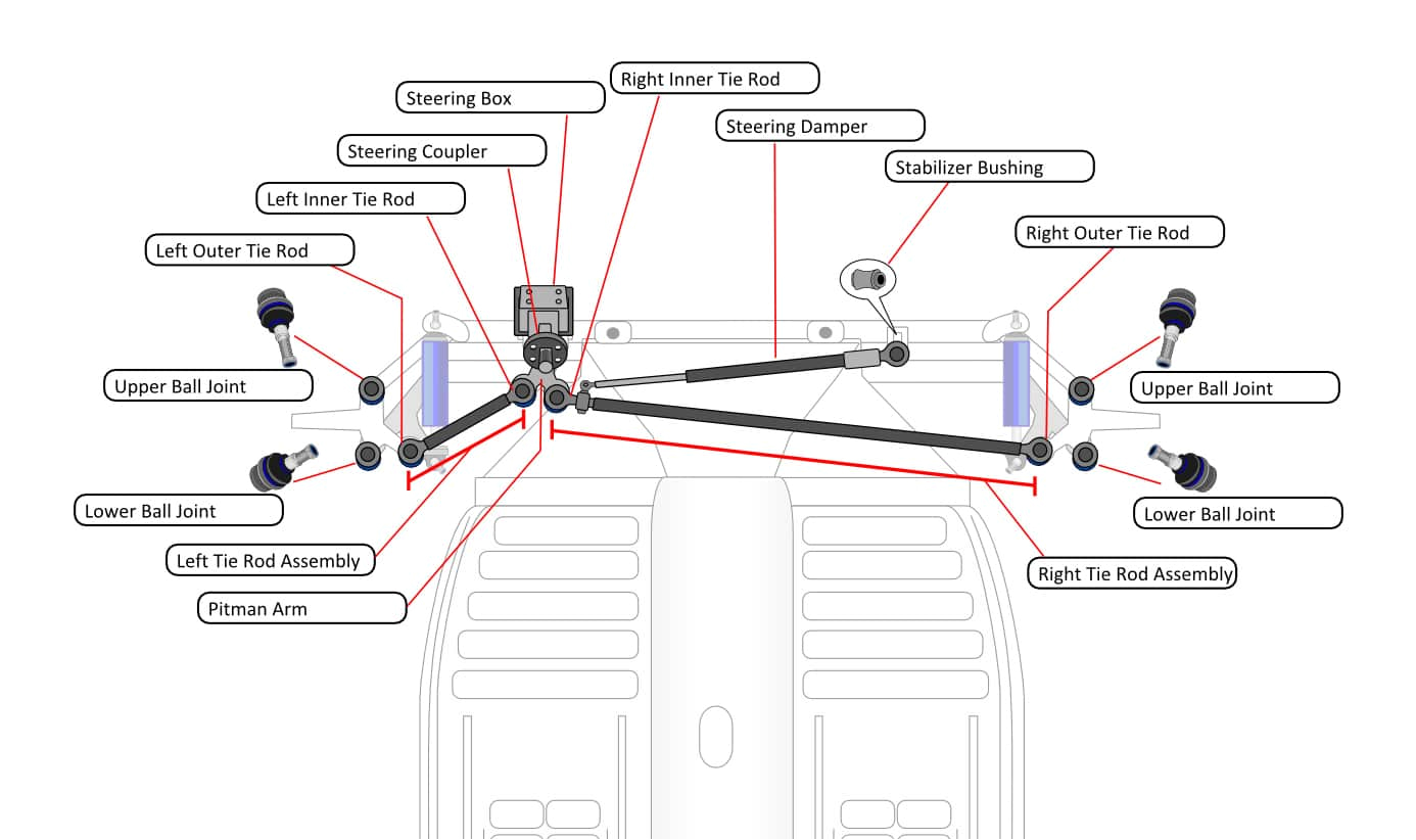 late vw beetle steering diagram jpg