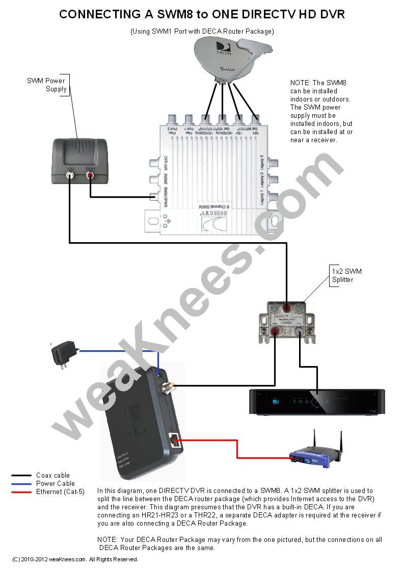 Directv Swm Wiring Diagram Directv Swm Wiring Diagrams and Resources