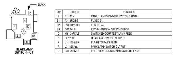 dodge ram headlight switch wiring wiring diagram files 1998 dodge ram headlight switch wiring diagram 96