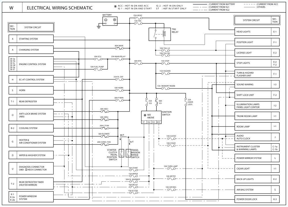 Ecu Wiring Diagram Wire Amperage Chart New Current Circuit Diagram Elegant Wiring