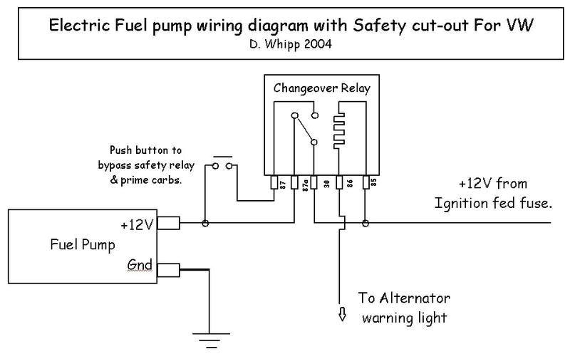 fuel safe wiring diagram blog wiring diagram fuel safe wiring diagram