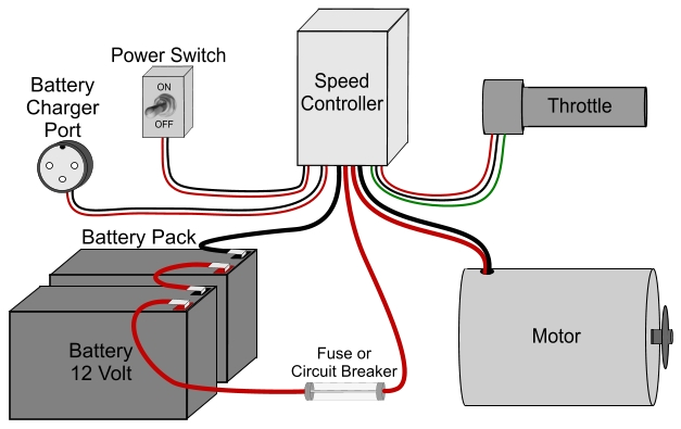 the speed controllers wiring directions will precisely indicate which wires to connect to which parts and components wiring an electric scooter bike