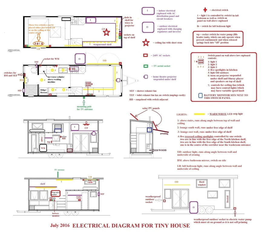 manufactured home electric furnace awesome mobile home light switch wiring diagram best 44 all