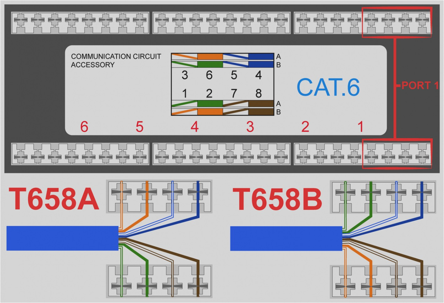 Ethernet Rj45 Wiring Diagram Cat 6 Ethernet Wall Jack Wiring Wiring Diagram Site