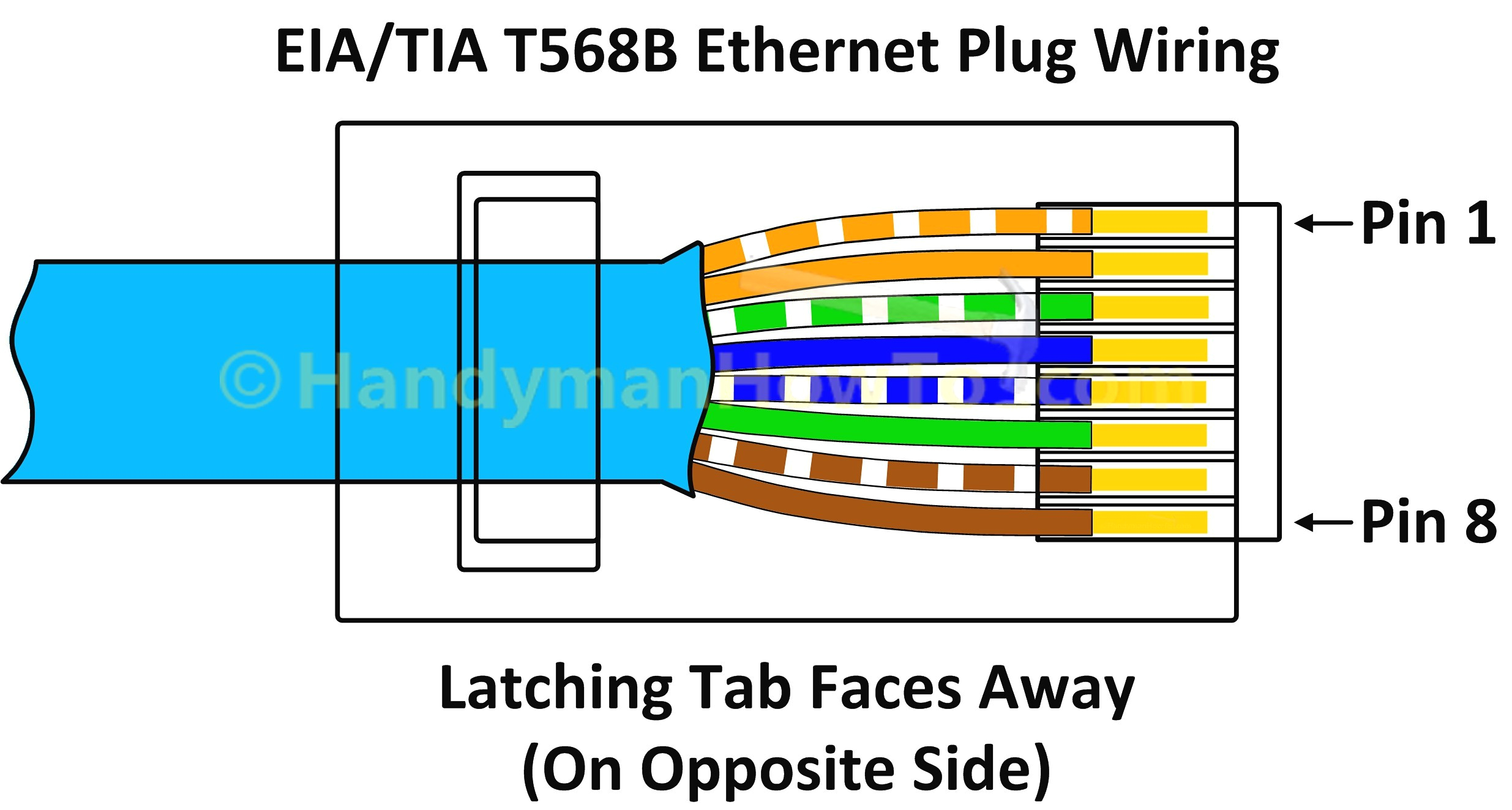 rca wall jack ethernet wiring order electrical schematic wiring rca cat5e wiring diagram