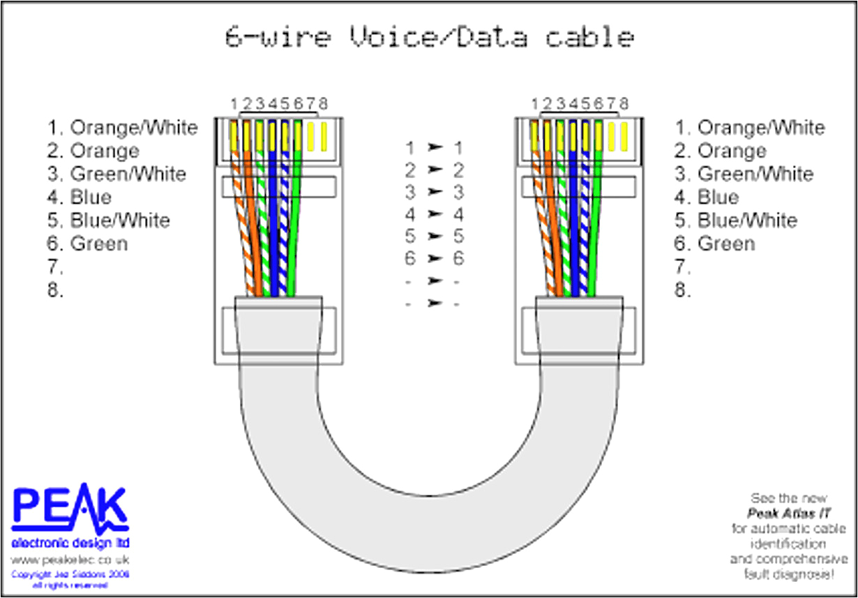 ethernet cable pinout wiring diagram data schematic diagram cat 5 wiring diagram pocket guide cat 5
