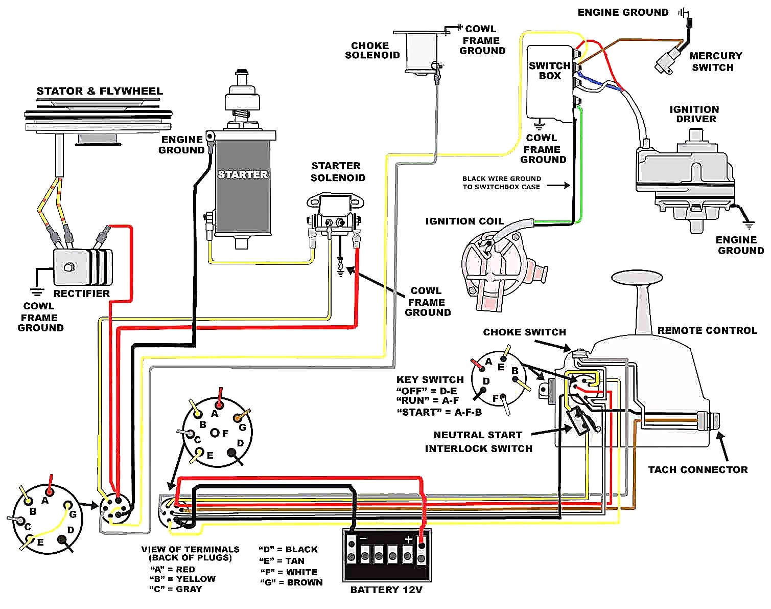 omc 4 3 wiring diagram wiring diagram operations omc trolling motor wiring diagrams omc 4 3