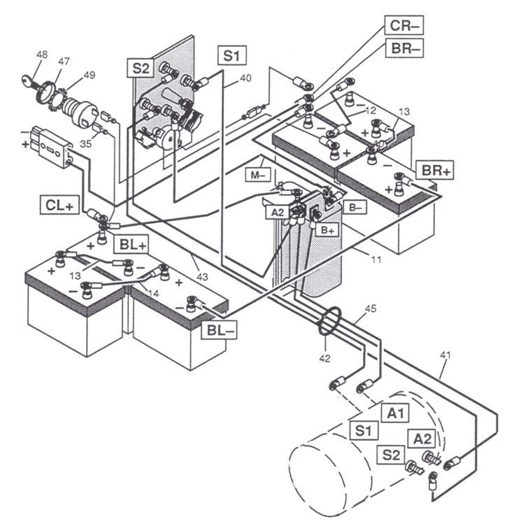 1996 36 volt ezgo wiring diagram wiring diagrams recent 1996 ez go golf cart wiring diagram 1996 ez go wiring diagram