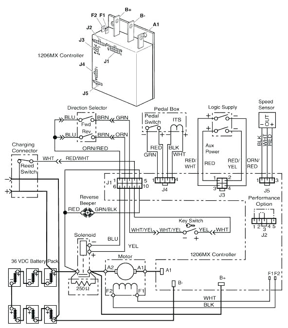 ez go golf cart manual pdf manuals charger wiring diagram 6 volt club car sc jpg