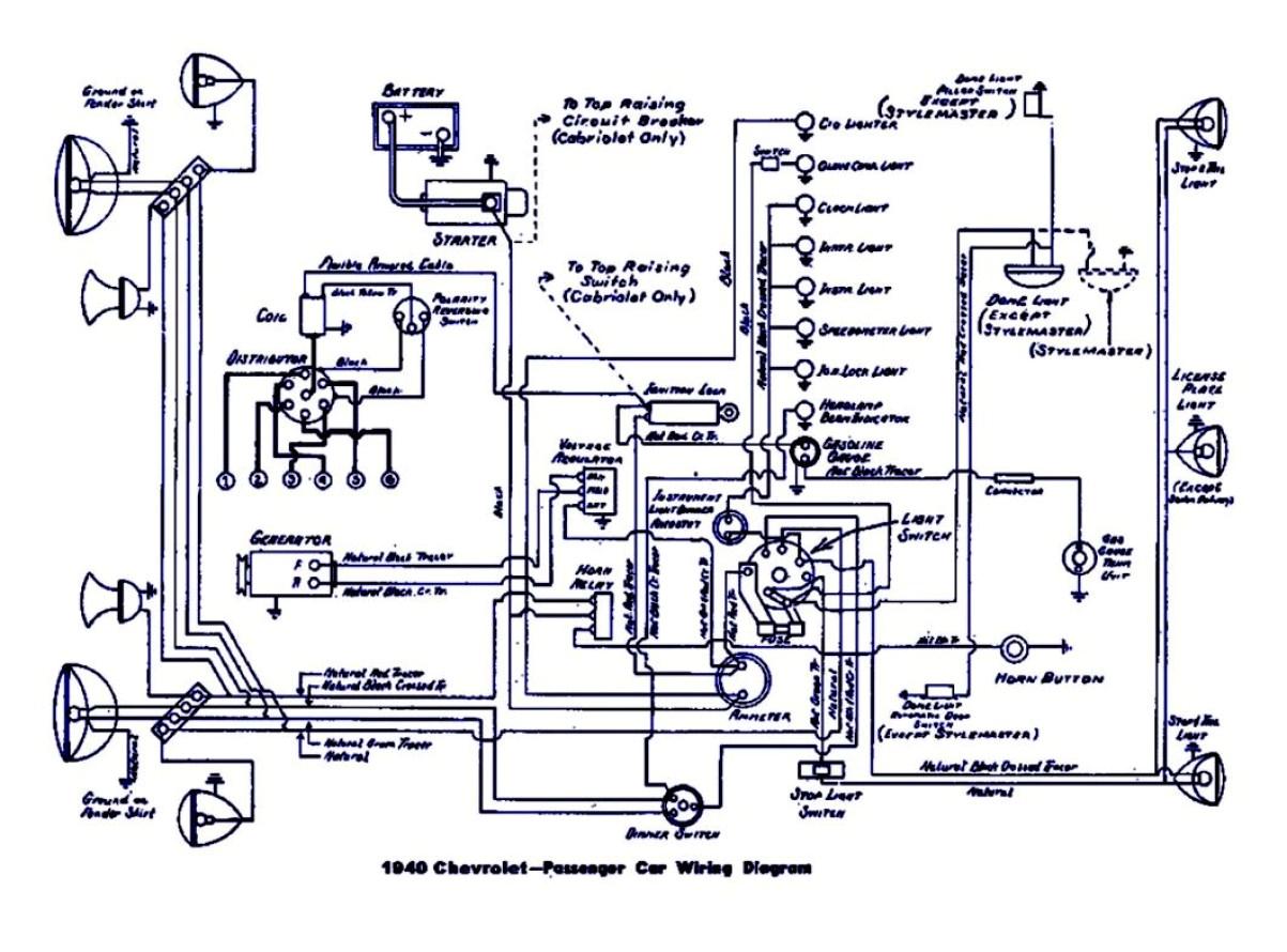 ezgo wiring harness wiring diagram post ezgo wiring harness diagram ezgo wiring harness diagram