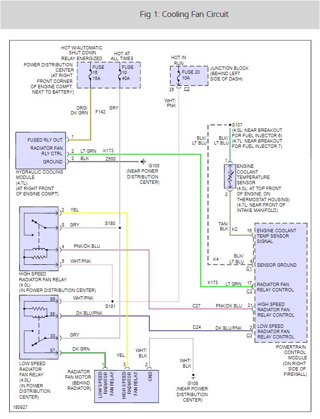 2002 jeep fan control wiring wiring diagram files 2002 jeep grand cherokee radiator fan wiring diagram
