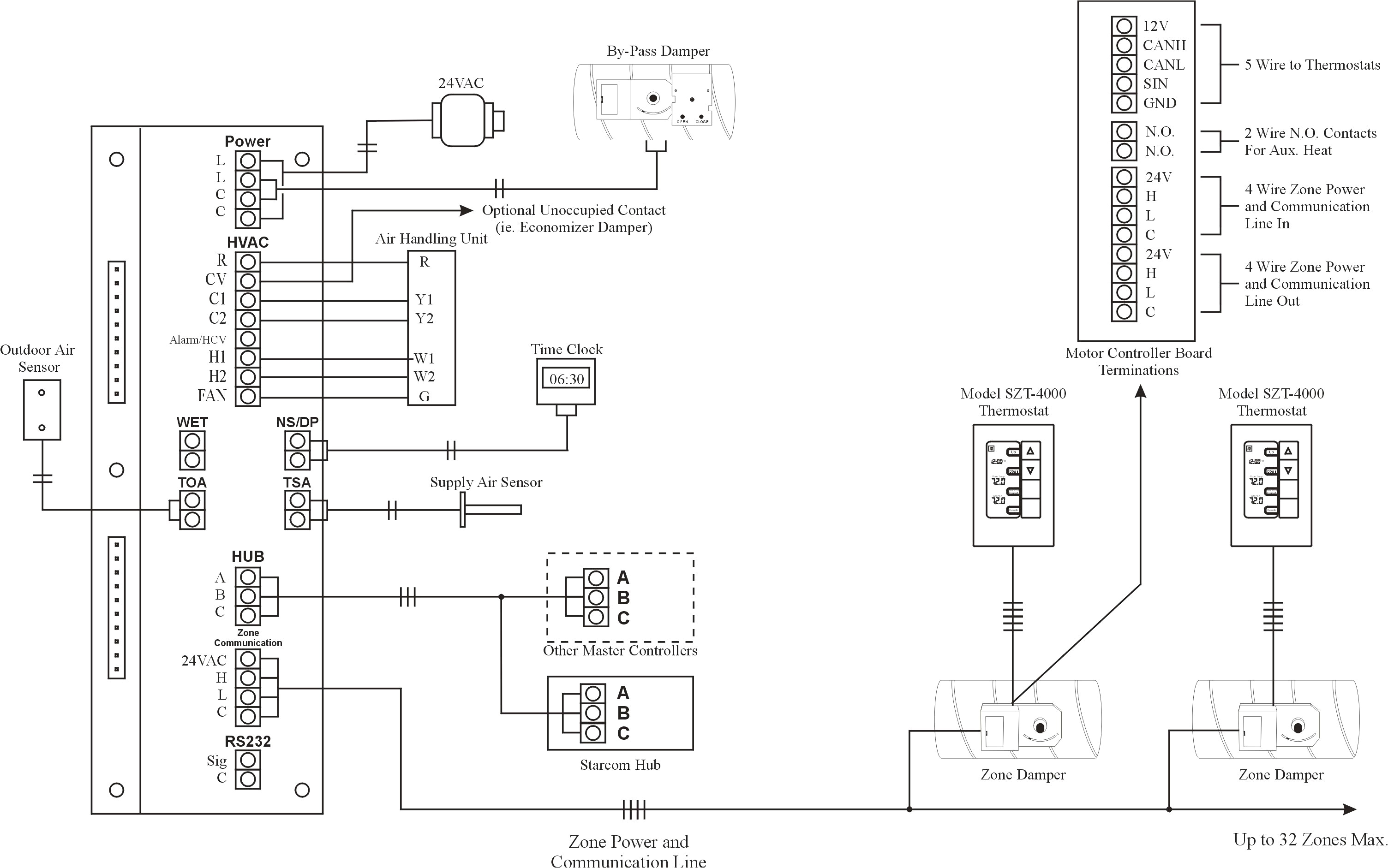 wiring diagram for a smoke detector alarm wiring diagram database 4 wire wiring diagram alarm wiring