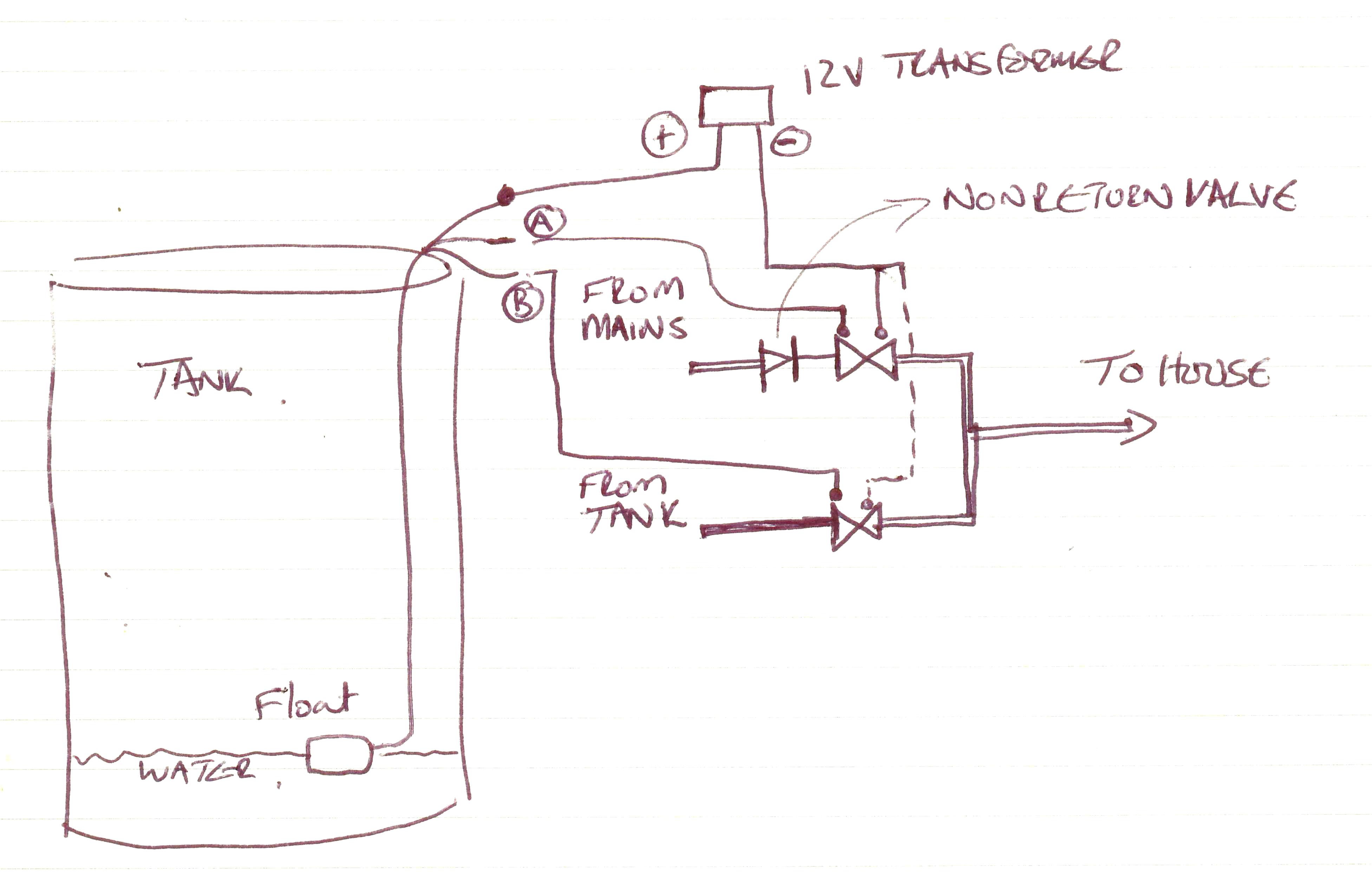 float valve wiring diagram wiring diagramfloat valve wiring diagram wiring diagram data float valve wiring diagram