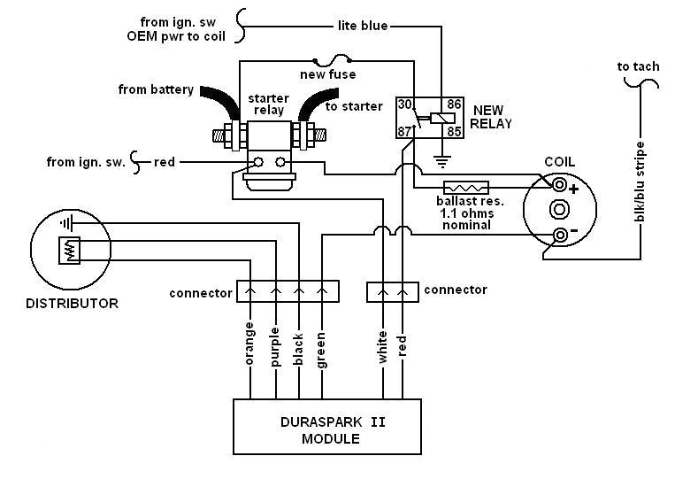 ford ignition wiring blog wiring diagram ford 460 ignition wiring diagram ford ignition diagram