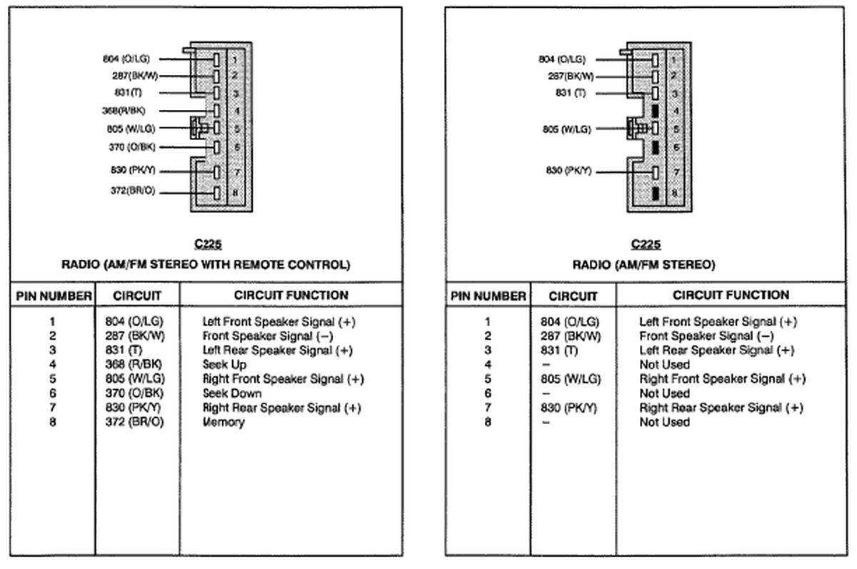 1991 ford radio wiring diagram wiring diagram db 1991 f150 stock radio wiring diagram 91 f150 radio wiring