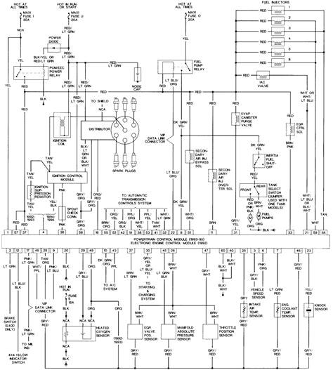 1993 ford f 150 wiring diagram