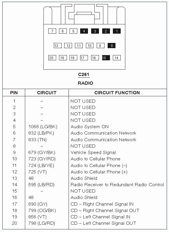 Ford Radio Wiring Harness Diagram ford F 250 Stereo Wiring Harness Wiring Diagram