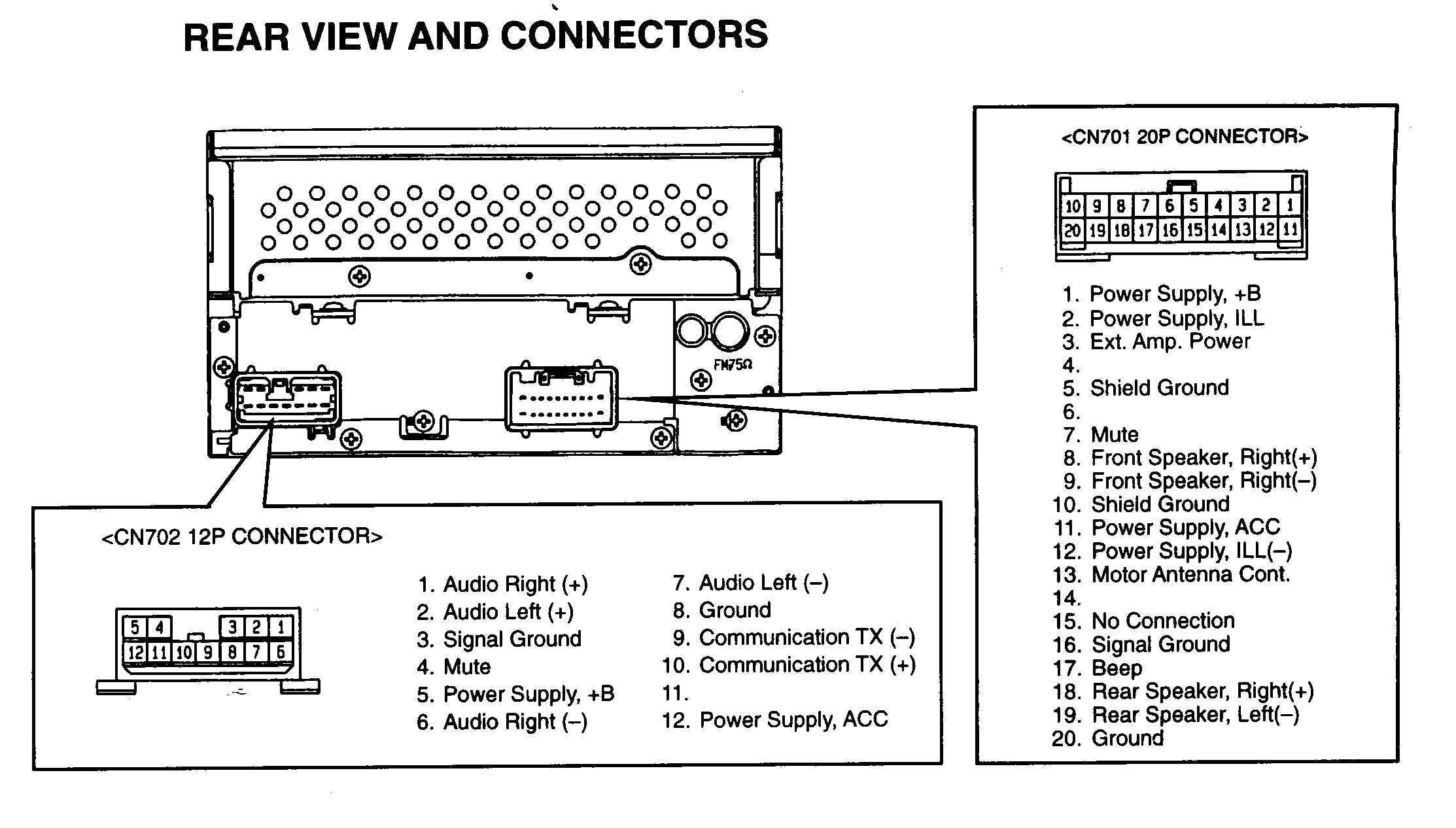 Ford Radio Wiring Harness Diagram Wiring Diagrams Likewise Car Stereo Wiring Harness Diagram Further