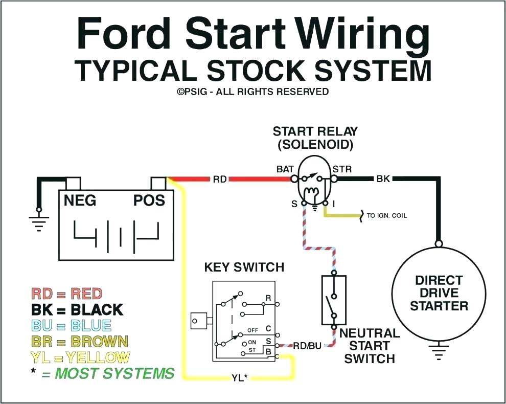 ford starter relay schematic electrical schematic wiring diagram ford starter relay wiring pits