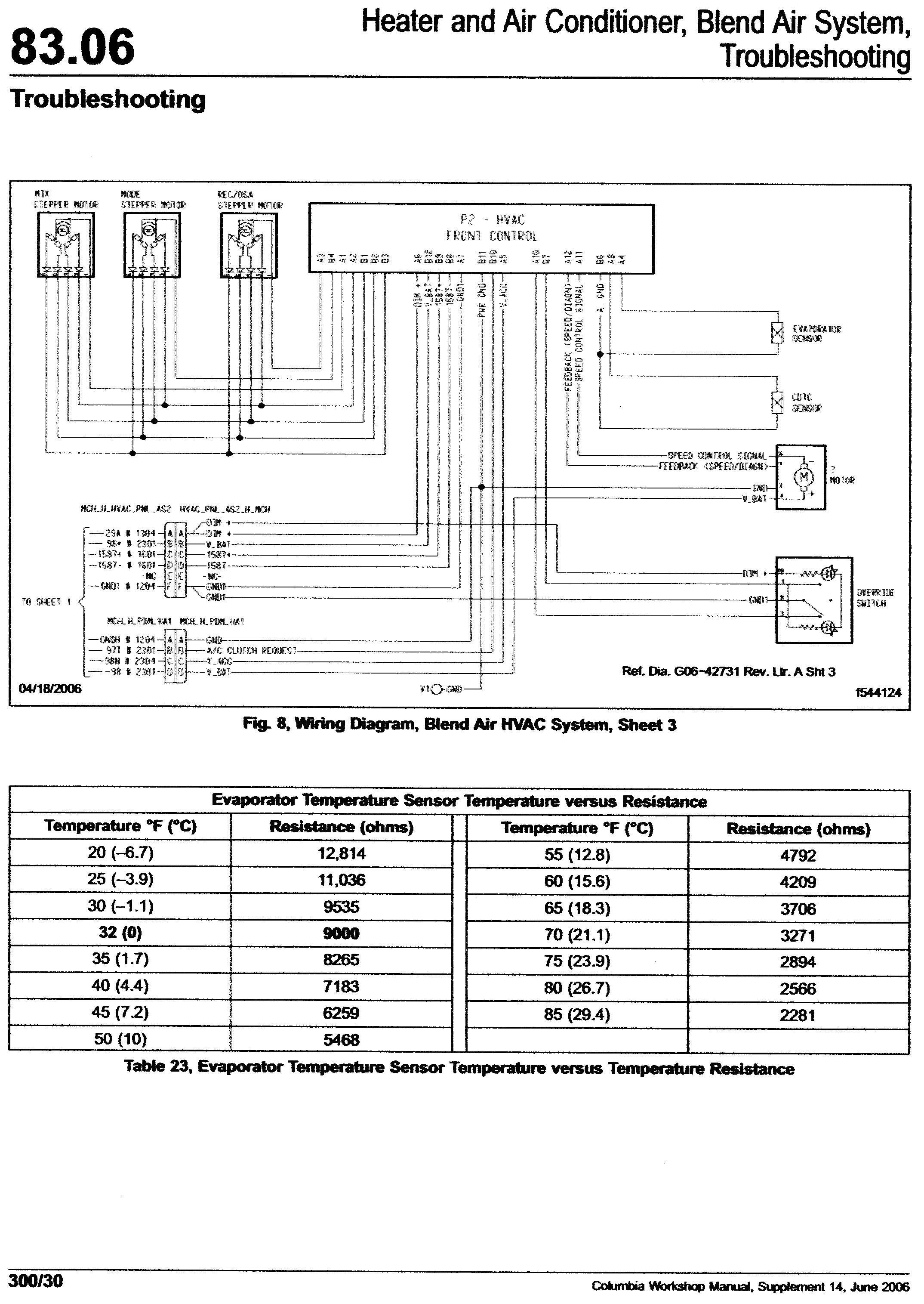 2004 freightliner m2 wiring diagram premium wiring diagram blog freightliner m2 tail light wiring diagram 2004