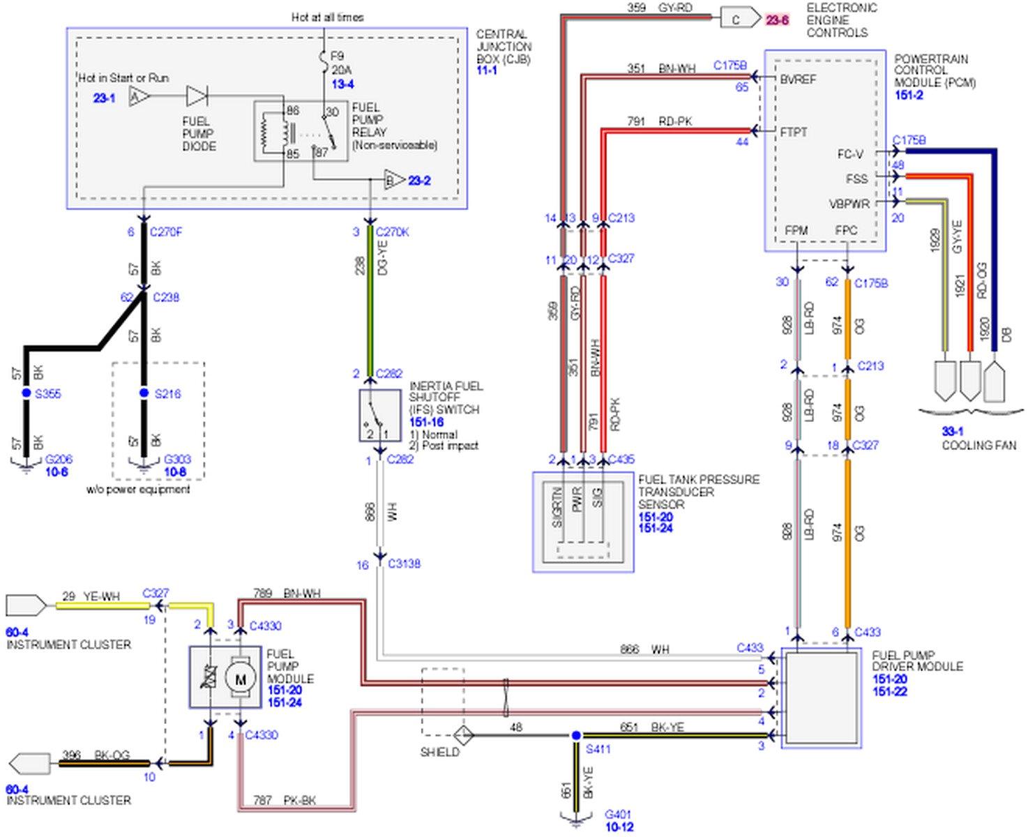 1984 ford fuel pump wiring wiring diagram database blog fuel pump wiring besides 1984 ford f