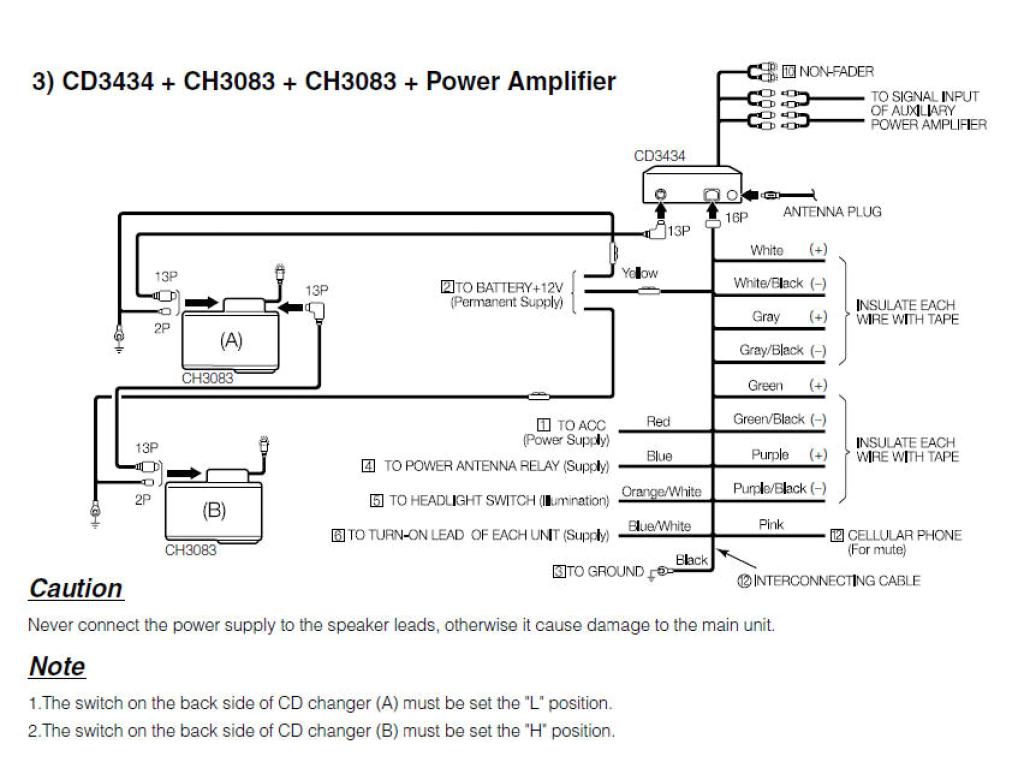 fujitsu wiring diagram wiring diagram blog fujitsu radio wiring diagram fujitsu wiring diagram