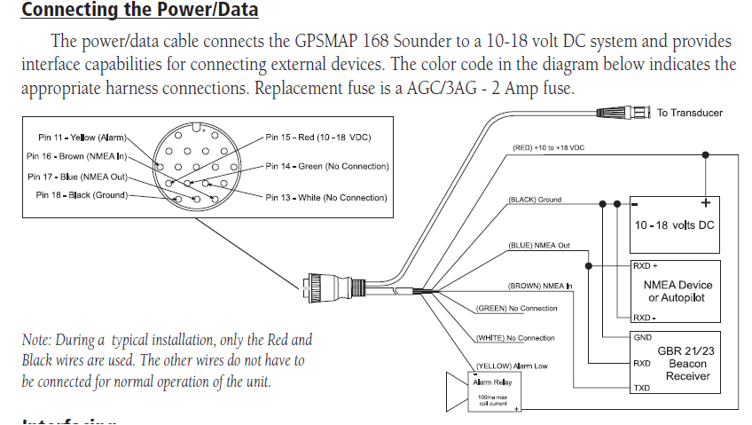 garmin 430 gps wiring diagram wiring diagram for garmin gps fishfinderfishfinder wiring diagram 15