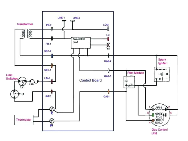 schematic of bryant gas furnace wiring diagram wiring diagram pos mix bryant 80 wiring diagram blog