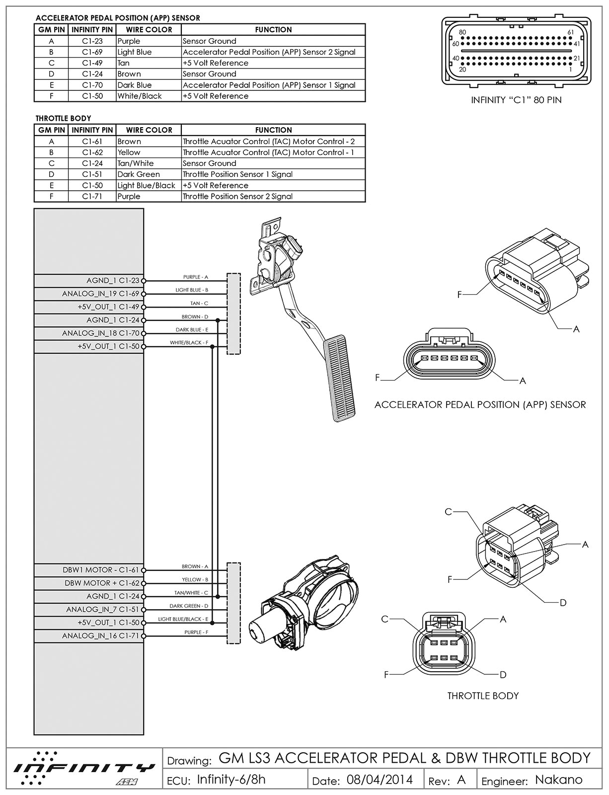 ls3 wiring harness schematic wiring diagram ls1 injector wire harness diagram furthermore ls3 map sensor wiring in