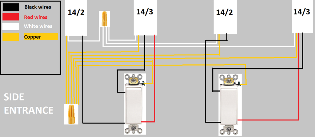 current side entrance 2 switches zpslglb428y png