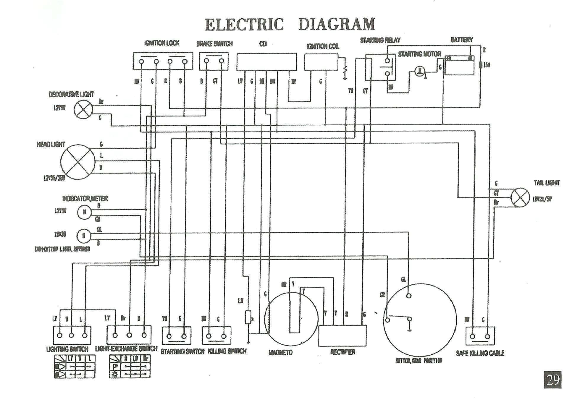 vip scooter wiring diagram elegant vip wiring diagram electrical