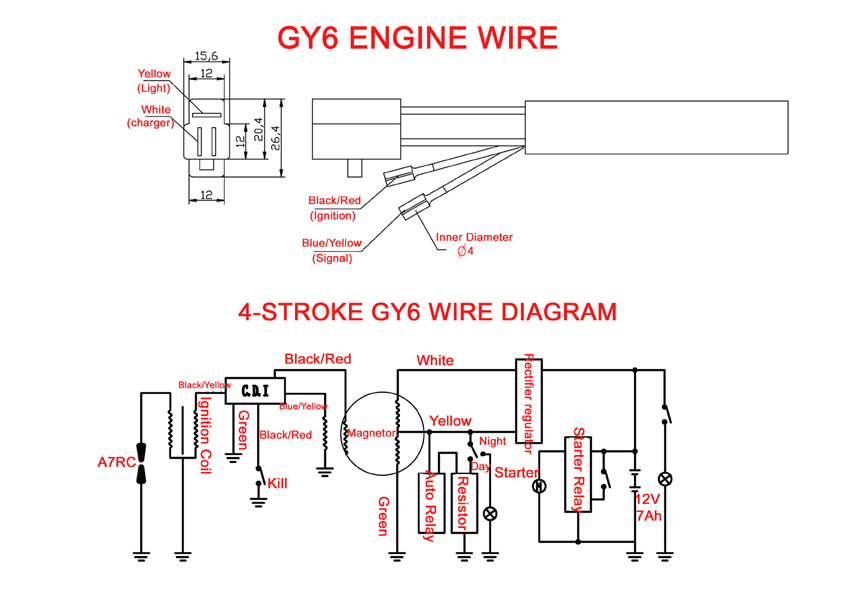 150cc gy6 scooter wire harness diagram wiring diagram sheet gy6 engine 50cc scooter wiring diagram schema