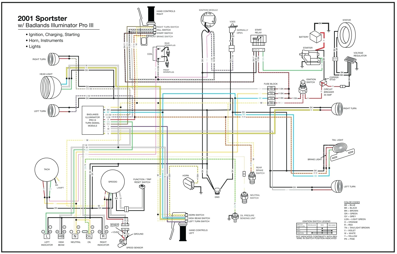 1991 flhtc harley wiring harness diagram online manuual of wiring 2000 flhtc wiring harness
