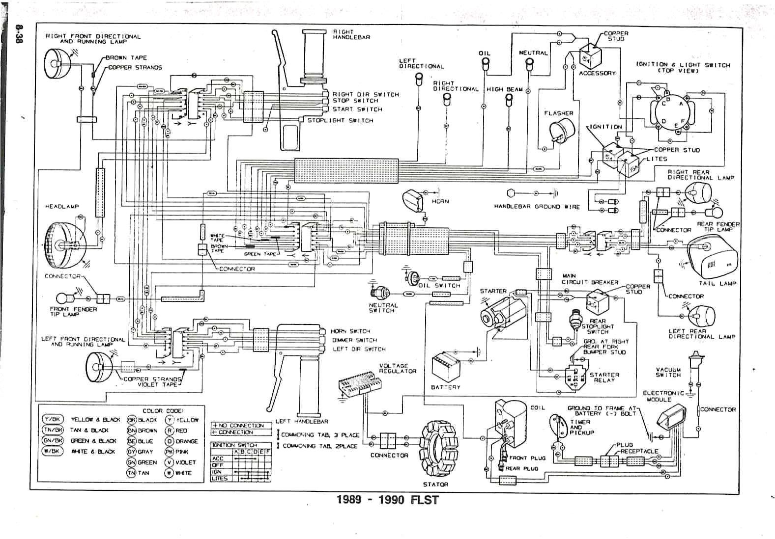 wiring diagram on vacuum diagram 2000 harley davidson sportster harley davidson vacuum diagram
