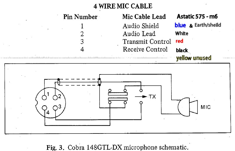 4 pin microphone wiring diagrams wire diagram here wiring 1 8 quot stereo headphone jack on 5 pin cb microphone wiring