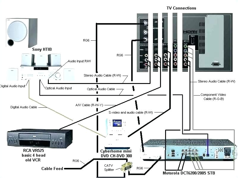 wiring diagrams home audio systems wiring diagram schematic home wiring video distributioncatv schematic diagram wiring