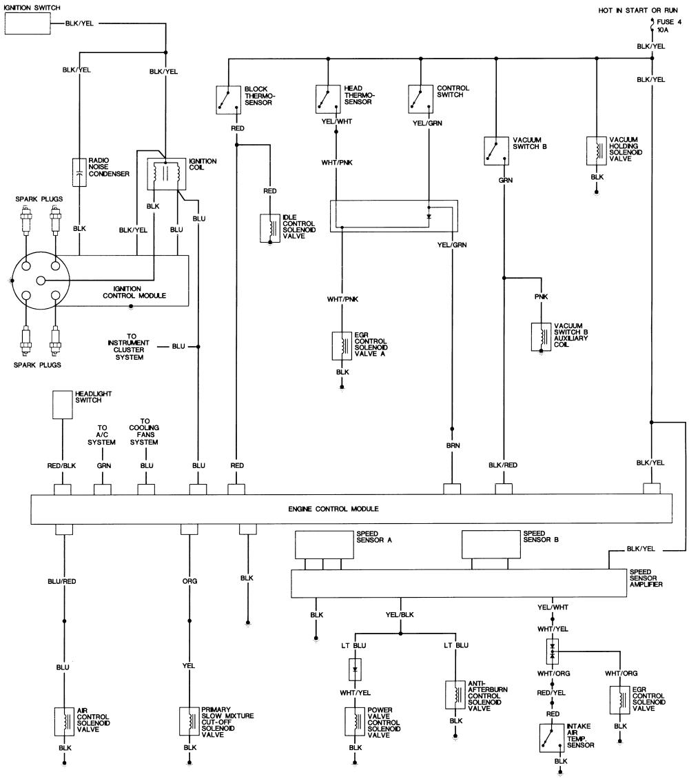 98 honda civic electrical wiring wiring diagram srcons honda civic turn signal wiring diagram