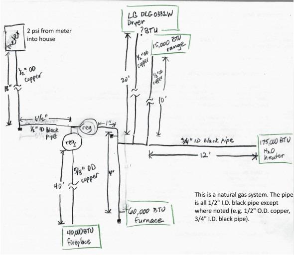 Honda Metropolitan Wiring Diagram Honda Metropolitan Wiring Diagram